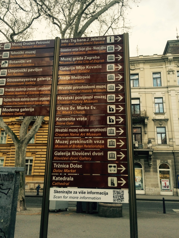 Museums Zagreb Sign